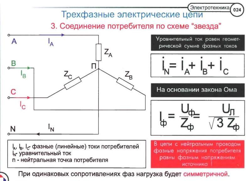 Фазное и линейное напряжения в схеме звезда