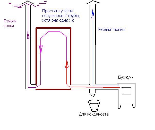 Колпаковый теплообменник для буржуйки Паяный теплообменник испаритель Машимпэкс CHA 10B-UM Тамбов