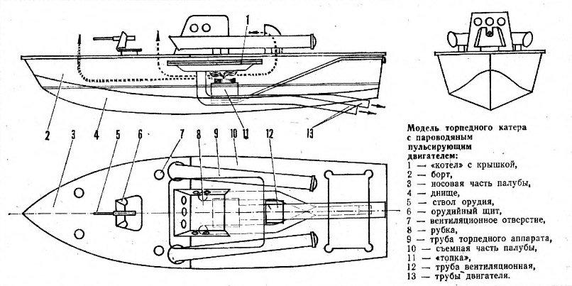 как сделать лодку на паровом двигателе