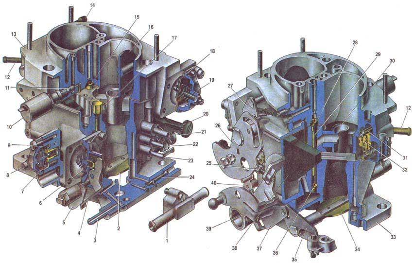 2. Дроссельная заслонка первой камеры.  5. Кулачок привода ускорительного насоса.  1. Блок подогрева карбюратора.