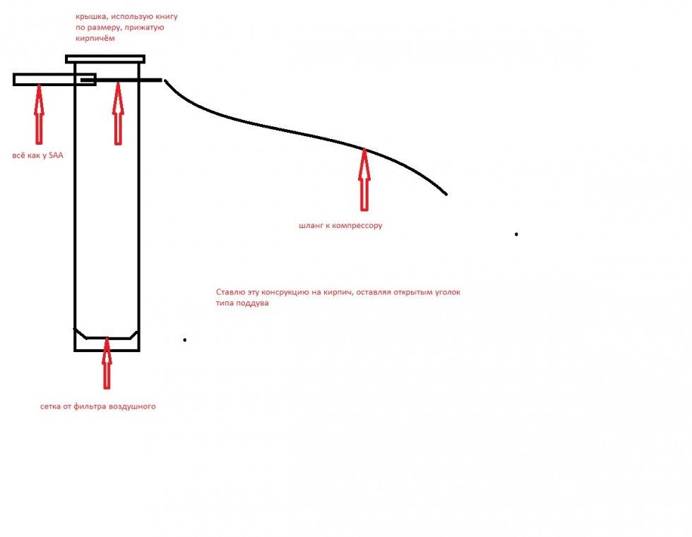 Как сделать лизуна из шампуня без натрия 869