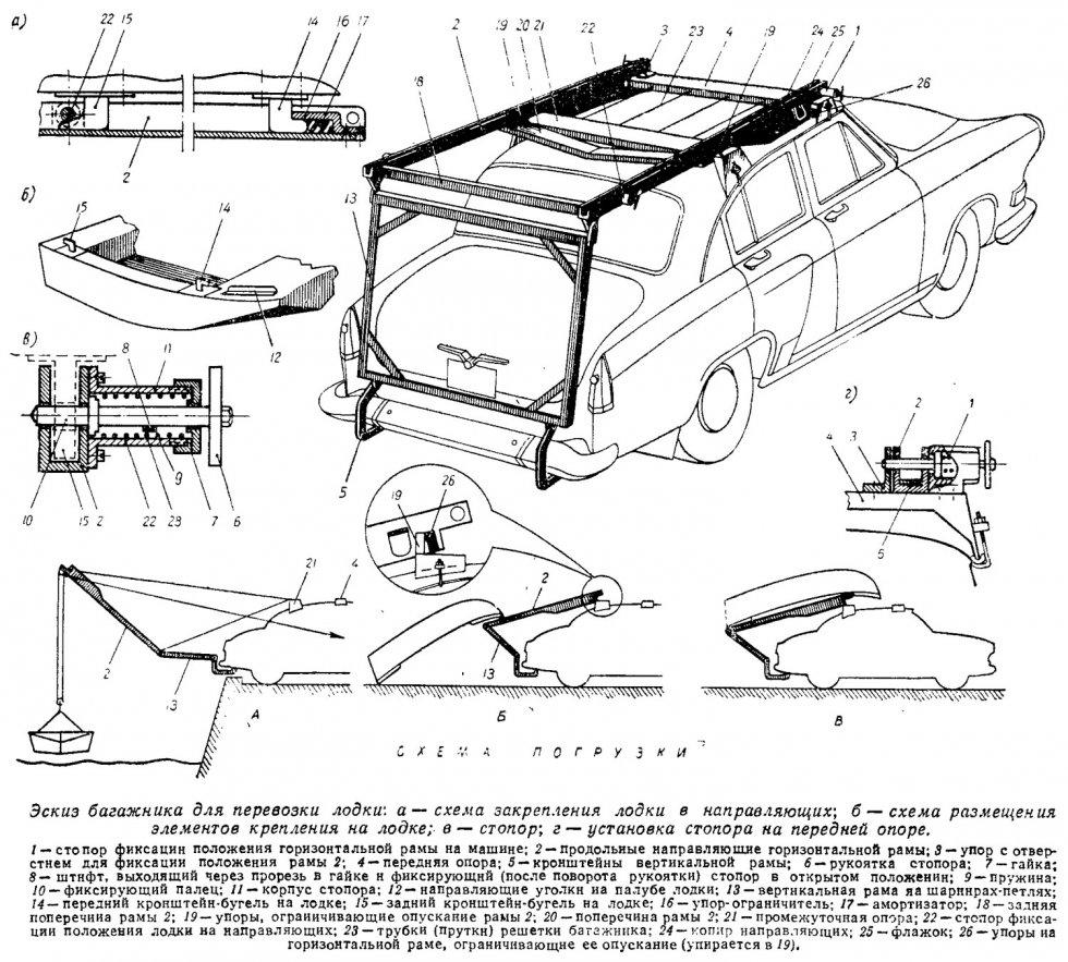 как перевозить лодку на крыше автомобиля видео