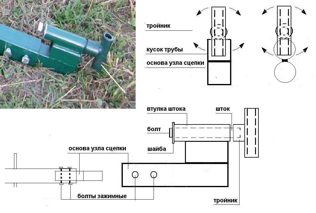 Фаркоп.рф - фаркопы для иномарок, тел. +7 495 669-38-36.