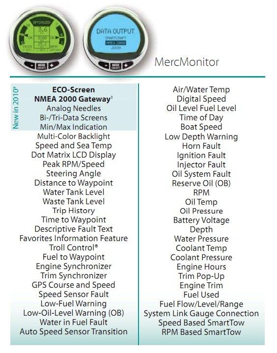 SmartCraft для Меркури 100EFI есть у кого информация