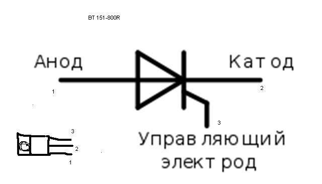 Обозначение на схемах