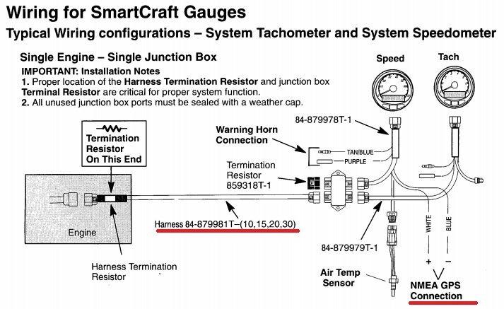 tachometer wiring function
