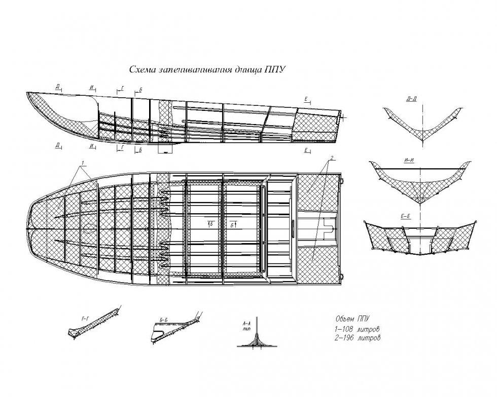 лодка казанка характеристика высота транца