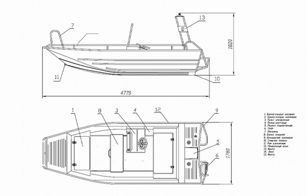 конструкция лодки из пнд