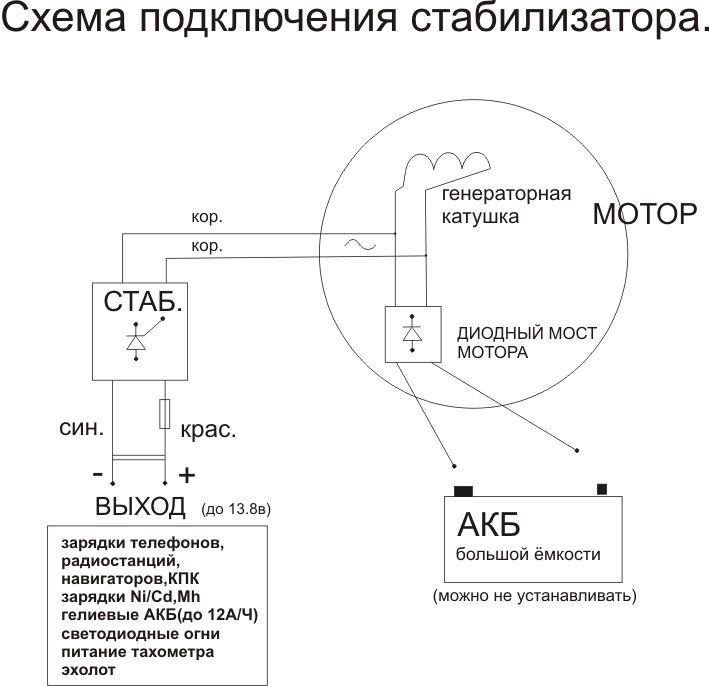 Предложили мне такую вот схему как на картинке, вот думаю, где же купить готовый стабилизатор напряжения...