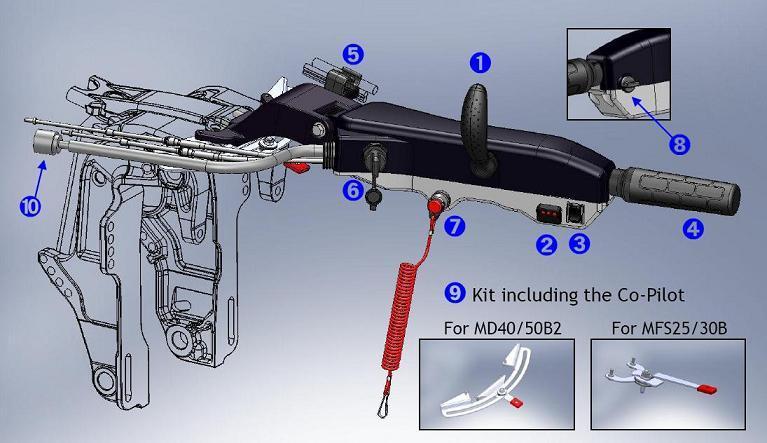 что такое мультирумпель на лодочном моторе меркурий