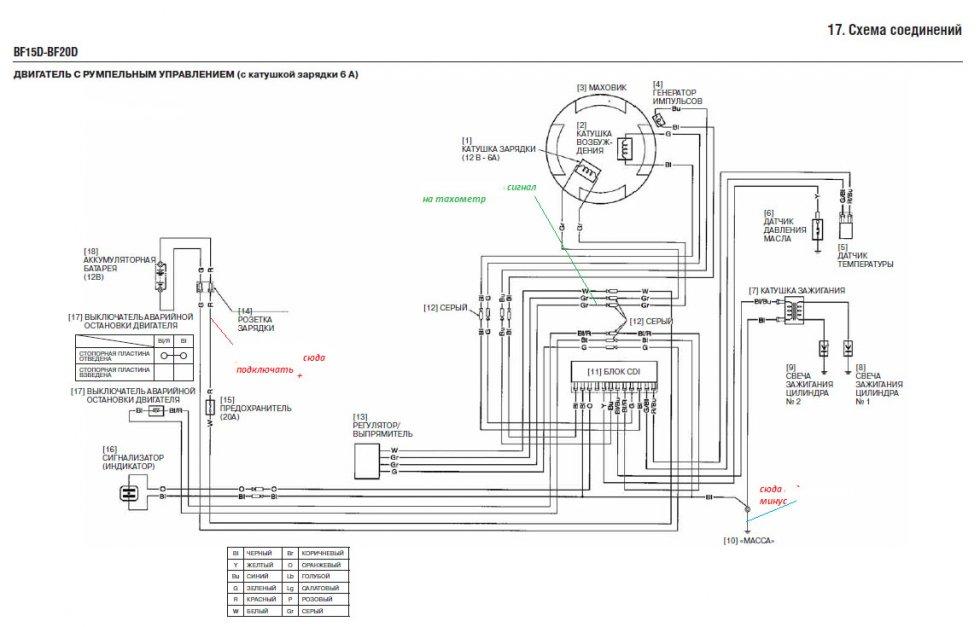 схема подключения лодочного мотора хонда
