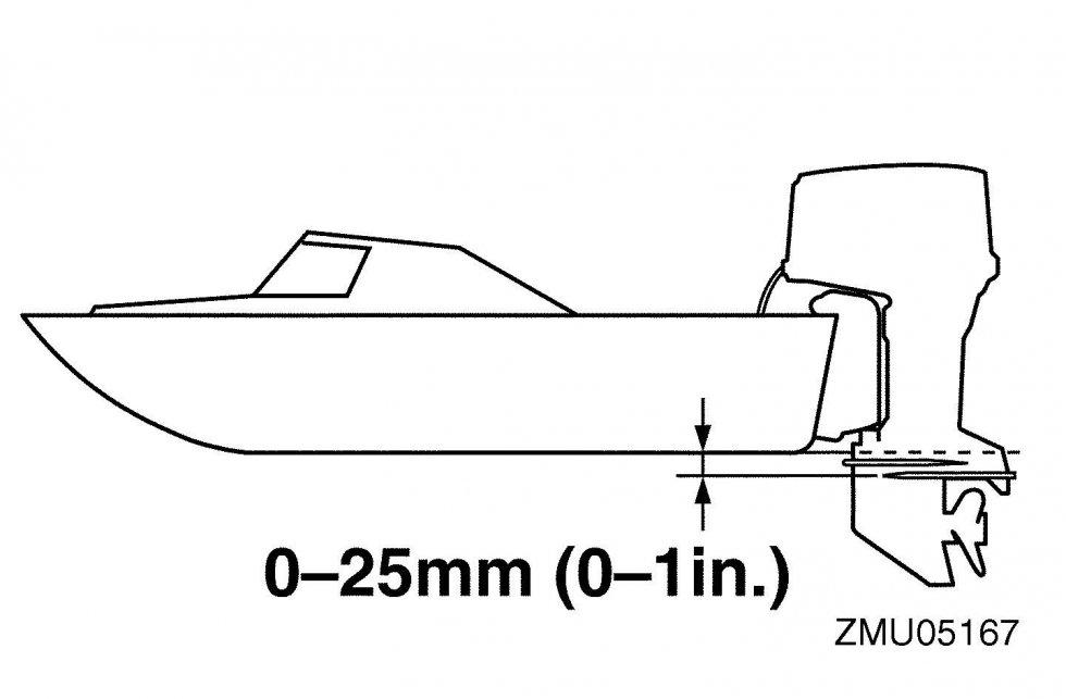 высота транца лодки и мотора