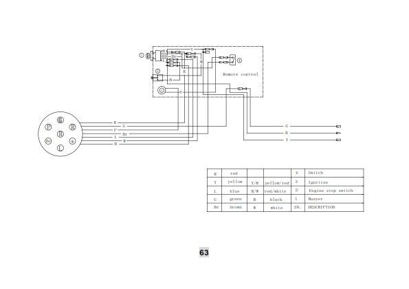 scandic h430pro hdx t35 fws мой опыт форум водномоторников