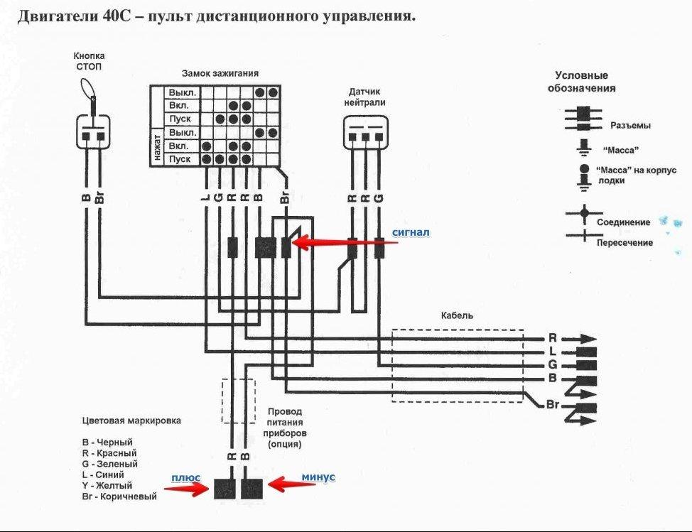 дистанционное подключение лодочного мотора