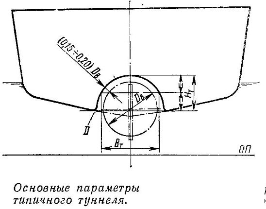чертеж лодки с туннелем