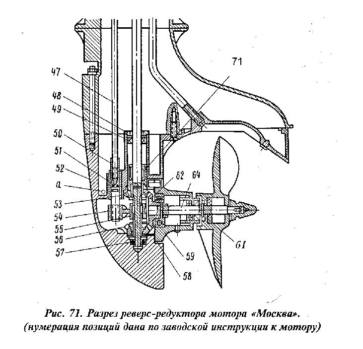 Схема лодочный мотор б у
