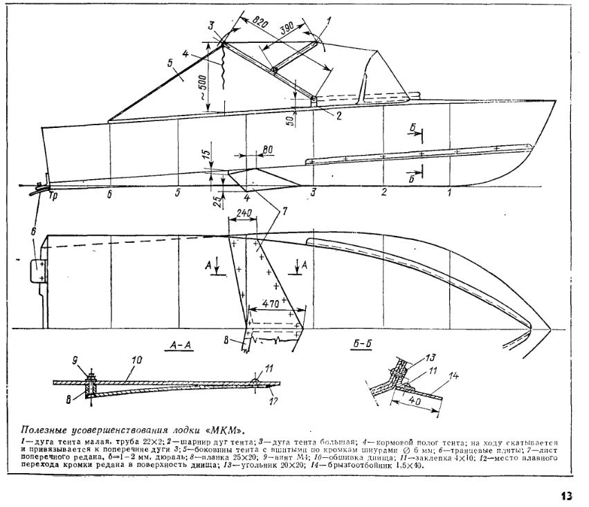 чертежи выкройки тента для лодки