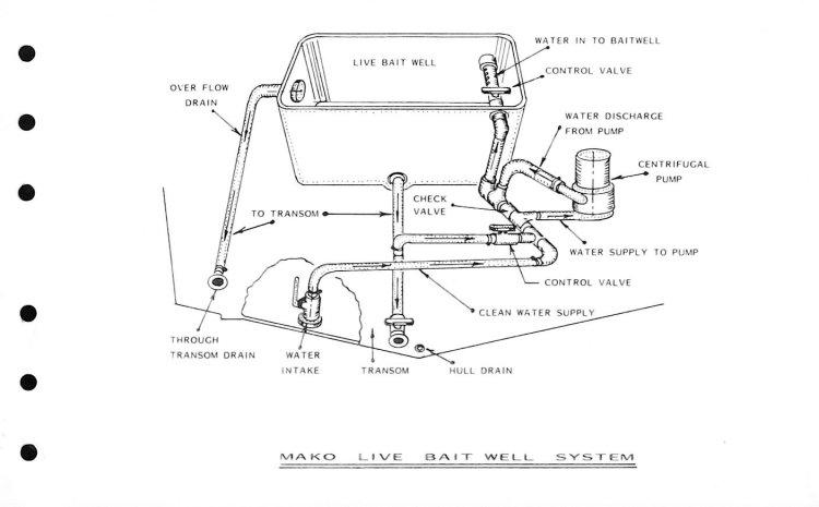 Панель приборов из фанеры