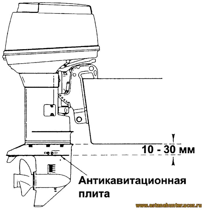 регулировка установка лодочного мотора
