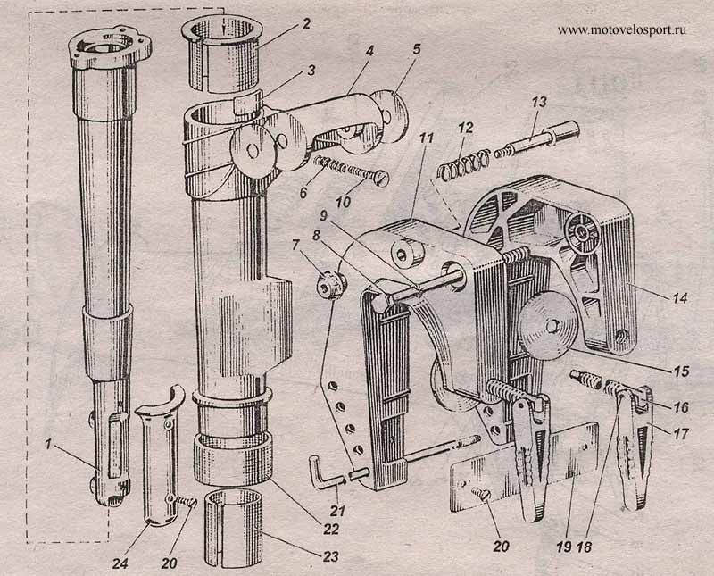 подвесные лодочные моторы отечественного производства ветерок салют