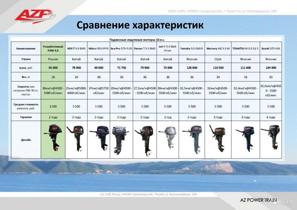 http://forum.motolodka.ru/att/f1/2025220_227260.jpg