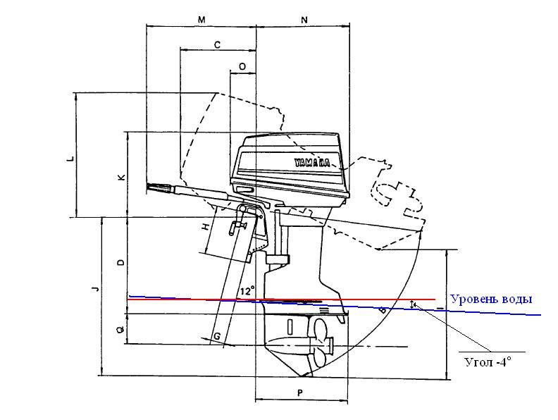 размер транца лодочного мотора