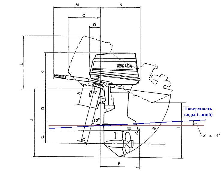 Оптимальный угол наклона лодочного мотора