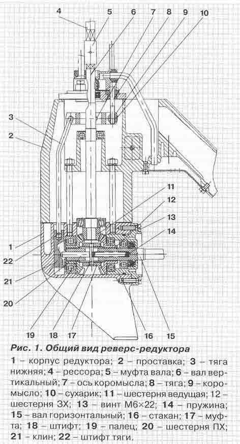 лодочный мотор ветерок с реверсом