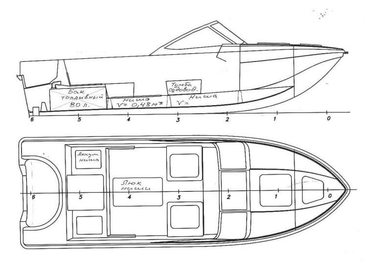 длина кокпита лодки