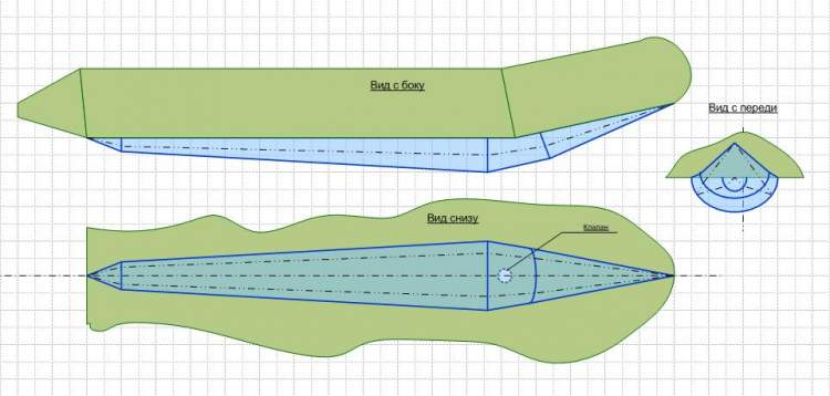 Как самому сделать киль на лодку из пвх