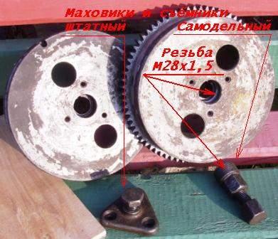 как сделать лодочный электромотор из стартера