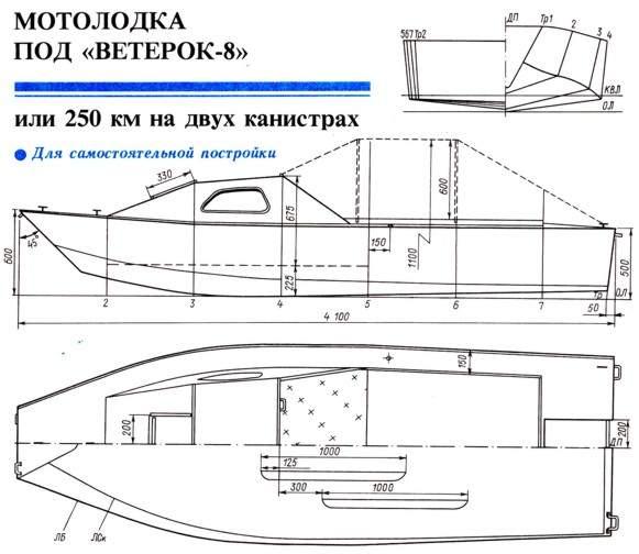 регистрация лодки самостоятельной постройки