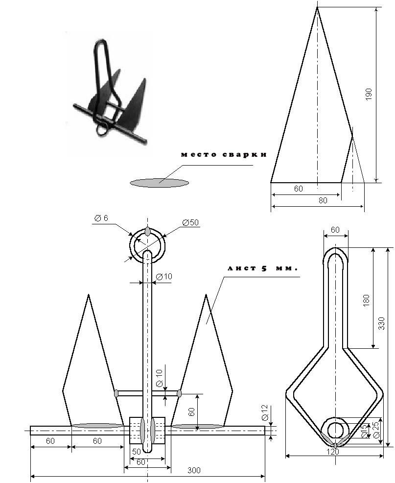 Выбрать вес якоря для лодки пвх