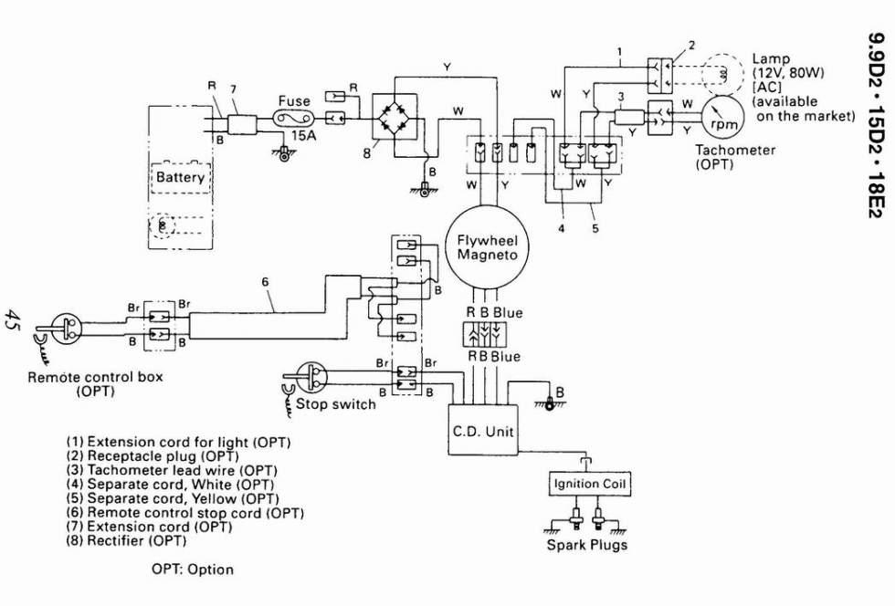 браун комбимакс 700 электросхема