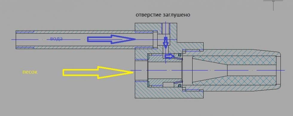 Гидроабразивная насадка на керхер