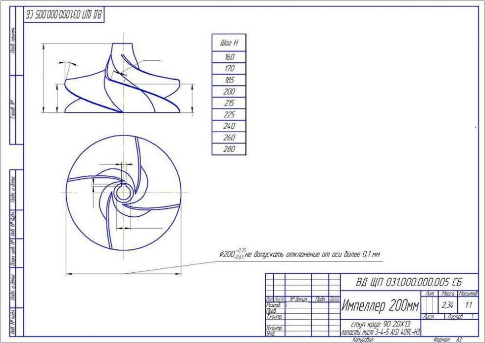 Импеллер своими руками чертежи фото 735
