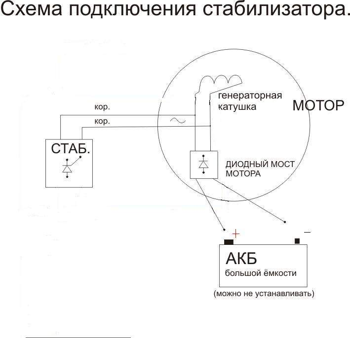 Автор.  Re: Схема регулятора напряжения (довеска) для чайников. dsl.sura.ru) Дата:11-06-11 03:53.  Pilot-s.