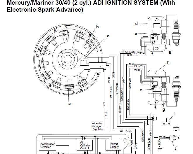 ...а именно белый сигнальный провод от тахометра в схеме двигателя. как подключить тахометр тх-517 к меркури 40 2х...